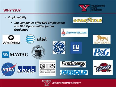 Ysu Mba Curriculum by Youngstown State