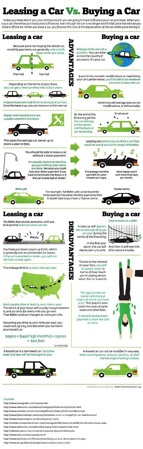 how to lease a car tips and guidelines howstuffworks