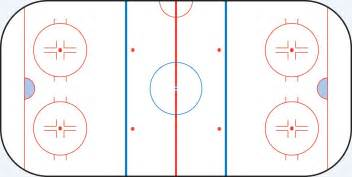 Backyard Rink Boards by Pin Nhl Hockey Rink Diagramgif On Pinterest