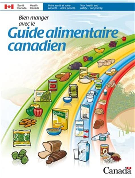 guida alimentare guide alimentaire canadien 3 mythes d 233 boulonn 233 s contact