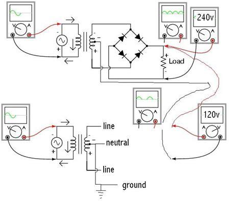 ac line neutral wave rectifer plcs net interactive q a