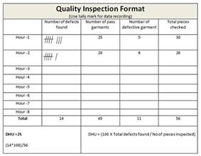 qc report template what is dhu how to measure dhu clothing study