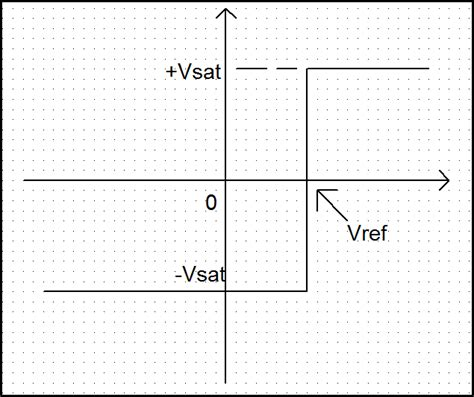 capacitor op comparator how to move a trip point of op comparator circuit