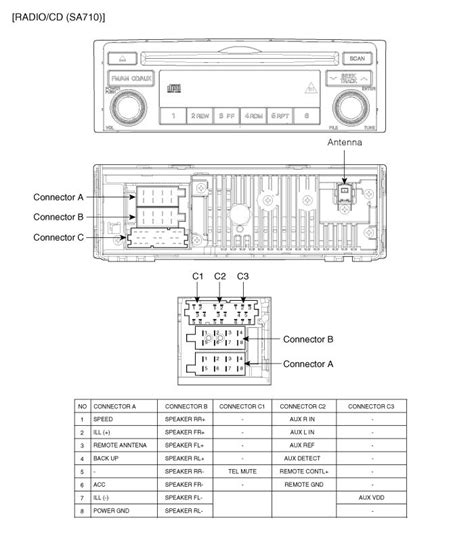 hyundai getz cd player wiring diagram hyundai wiring