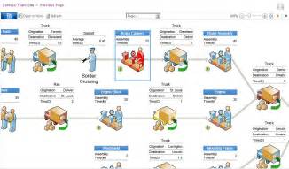 9 best images of process diagram shapes business process