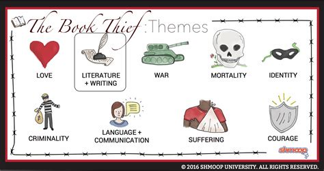 love themes in literature the book thief theme of literature and writing