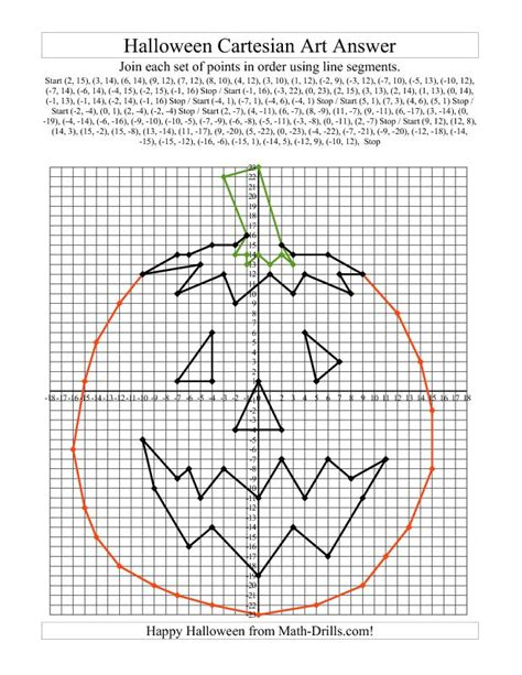 printable graph art halloween graphing worksheets plotting points math