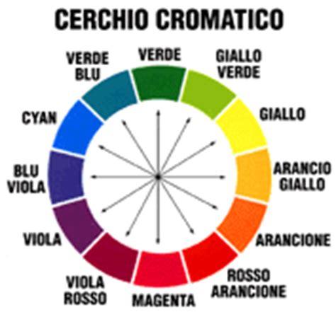 tavola colori complementari occhiaie importanti coreggiamole con prodotti bio foto