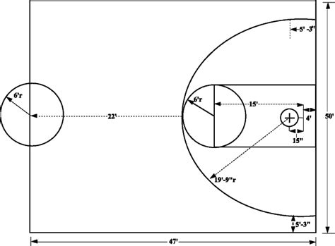basketball court dimensions half court google search