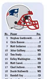 Football Roster Card Template by Eye On Sports Media Bowl Xlii Flip Card A Vital Low