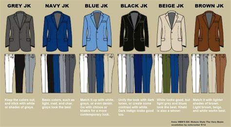 suit color guide the ultimate guide on how to match clothing colours the