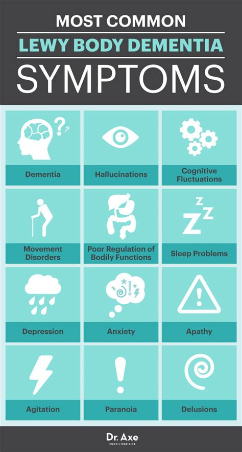 dementia symptoms lewy dementia the cognitive disorder you may not about dr axe