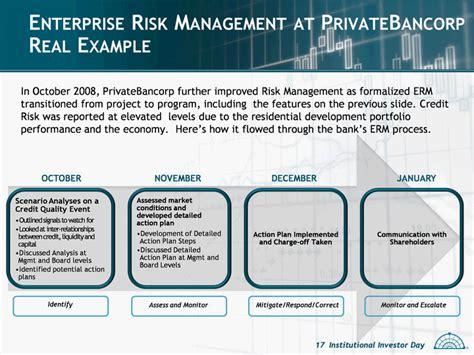 erm tool enterprise risk management