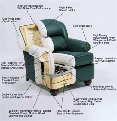 what is a cutaway diagram cutaway diagram car interior design