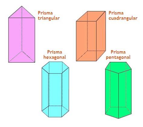 figuras geometricas la prisma figuras geometricas