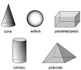 figuras geometricas imagens e nomes geometria espacial esquadr 227 o do conhecimento