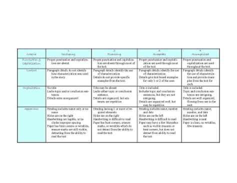 simple resume rubric morr is better sle writing rubric