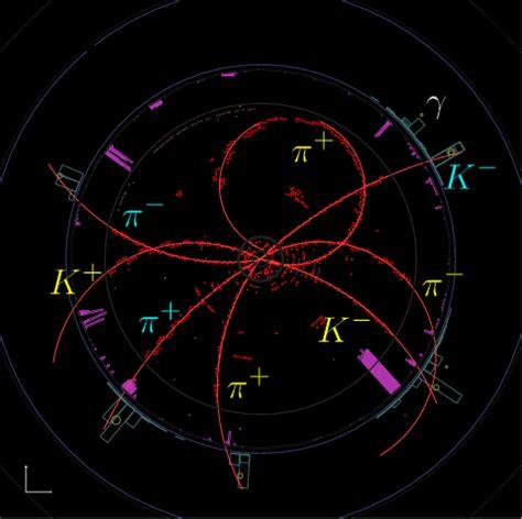 Proton Physics Particle Physics Charm C