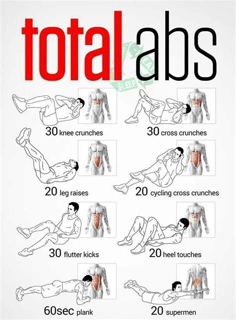 Total Abs Mid Section Workouts Pinterest