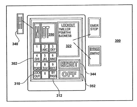 patent us7340311 electrical panel access and