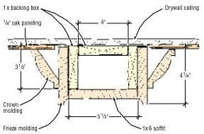 Coffered Ceiling Dimensions Coffer Ceiling Diagram Home Ideas Ceilings