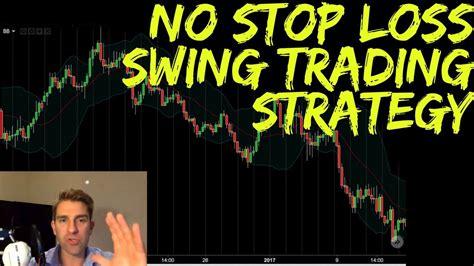 swing trading stop loss 1514173182 maxresdefault jpg trade master team