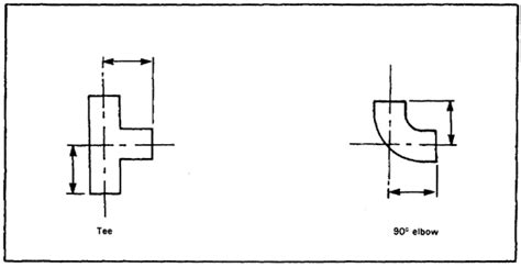 Plumbing Fittings Dimensions by Plumbing