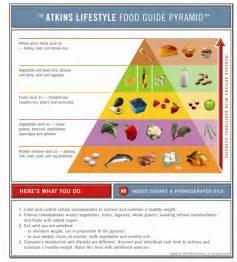new printable food guide pyramid 9jasports