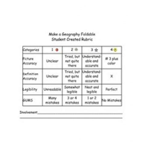5 themes of geography rubric geography foldable rubric sciences humaines pinterest