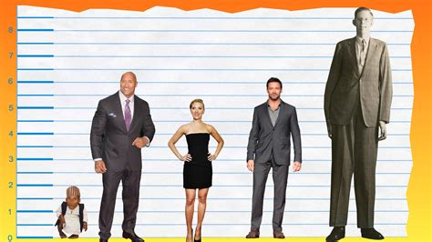 dwayne johnson the rock height how tall is dwayne quot the rock quot johnson height comparison