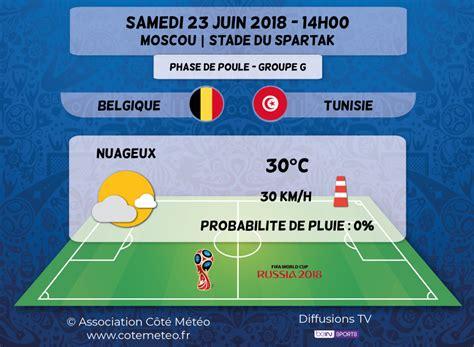 groupe g belgique tunisie pour les nuls
