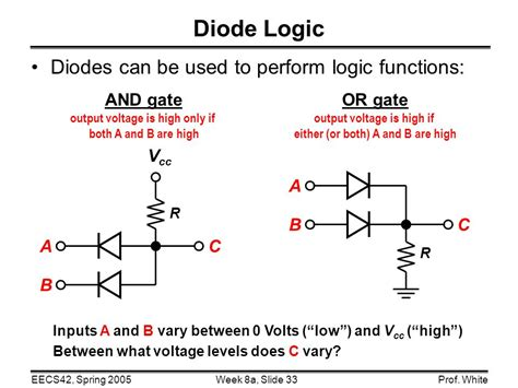 pn junction diode function week 8a outline the pn junction diode reference reading ppt