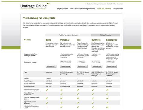 online umfrage layout redesign und erweiterungen f 252 r umfrageonline com umfrage