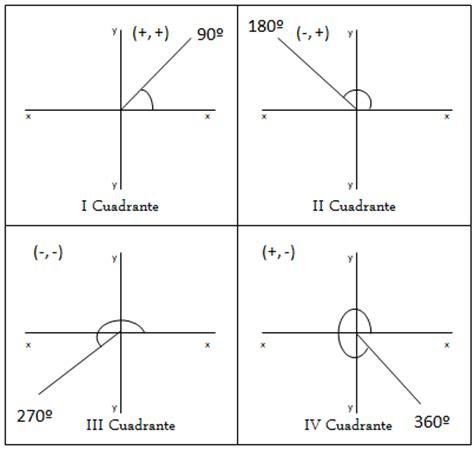 angulos en el plano cartesiano angulos en posici 243 n normal math