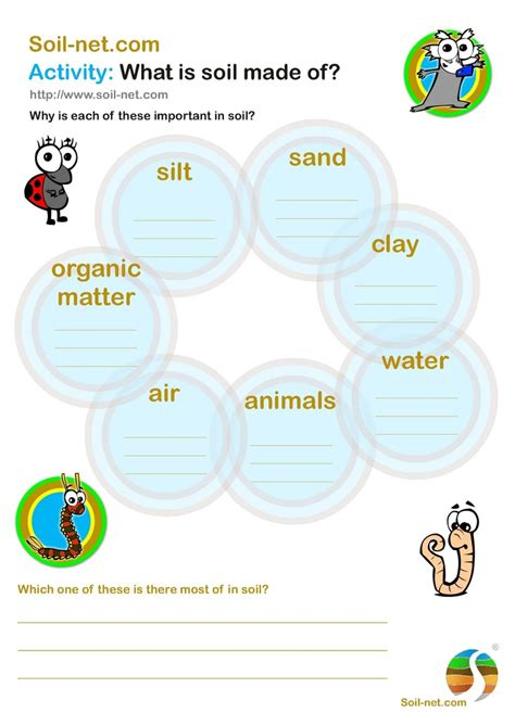 Soil Worksheets For 3rd Grade by Great Worksheet For 2nd Grade Or 3rd Grade When Discussing