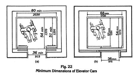 Small Home Elevator Size Elevators Elevators Cars Elevator And