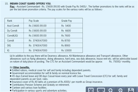 Coast Guard Officer Pay by Us Army Colonel Pay Scale