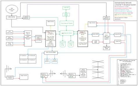 marvellous nur call wiring diagram photos best image