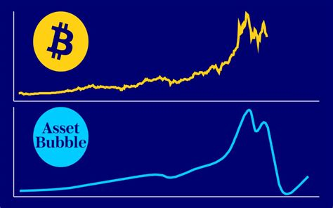 bitcoin bubble burst this uncanny chart shows the bitcoin bubble could be about