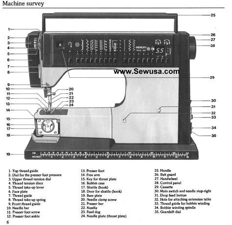 Viking 6690 Instruction Manual