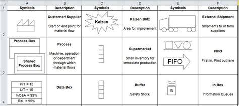 value mapping symbols visio spaghetti diagram data flow diagram elsavadorla