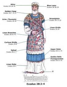 high priest breast plate breastplate raykliu
