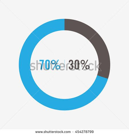 now that 70 percent of job searches are conducted online and stock images royalty free images vectors shutterstock
