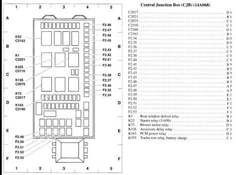 2006 ford f550 fuse box diagram 2002 ford f550 superduty 7 3 litre powerstroke diesel