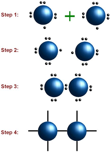 dot diagram for f2 lewis dot structure easychem