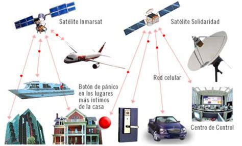 Imagenes Satelitales Y Gps | alarma satelital de rastreo sistema gps y seguridad
