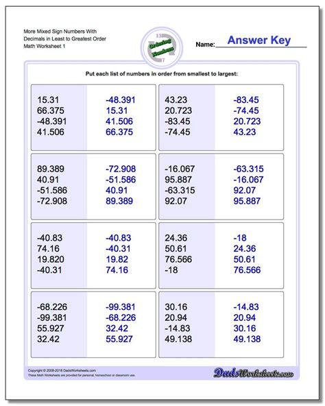 Ordering Decimals Least To Greatest Worksheet
