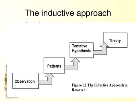 inductor design methodology design methodology of resonant inductor in a zvs inverter 28 images inductive approach