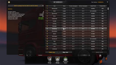 euro truck simulator 2 save game no mod save game 300 trucks 300 milion free cam v1 6