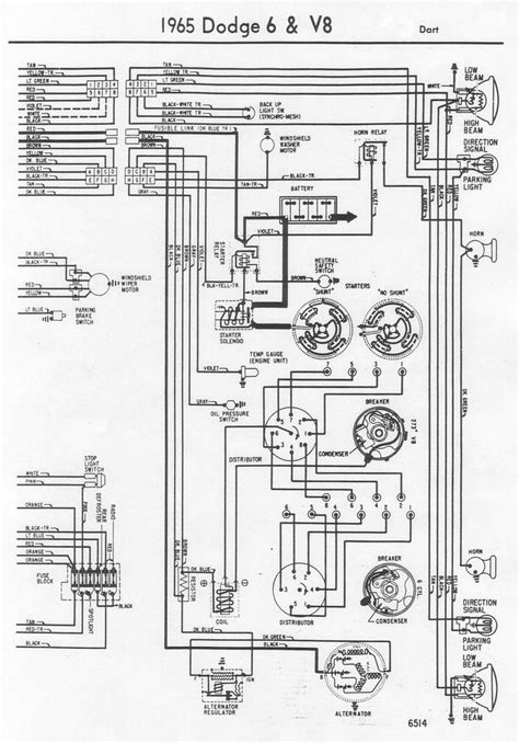 65' front wiring diagram | Dodge